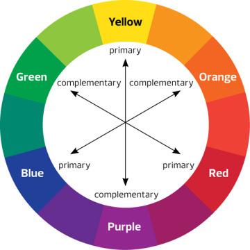 3 3 Color Palettes And Design